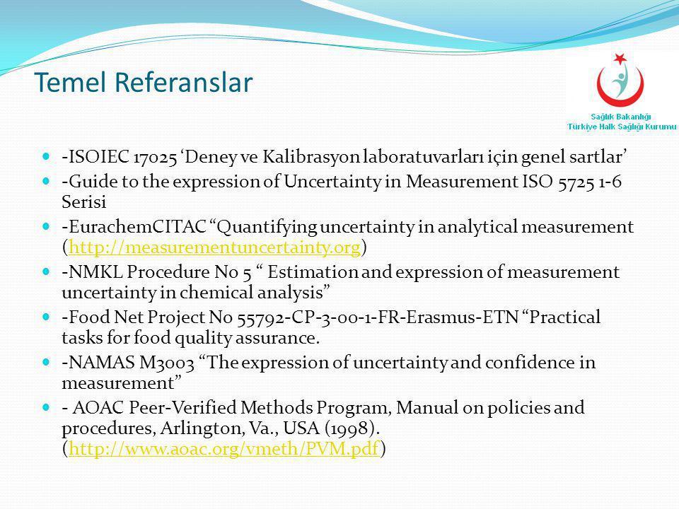 Temel Referanslar  -ISOIEC 17025 'Deney ve Kalibrasyon laboratuvarları için genel sartlar'  -Guide to the expression of Uncertainty in Measurement I