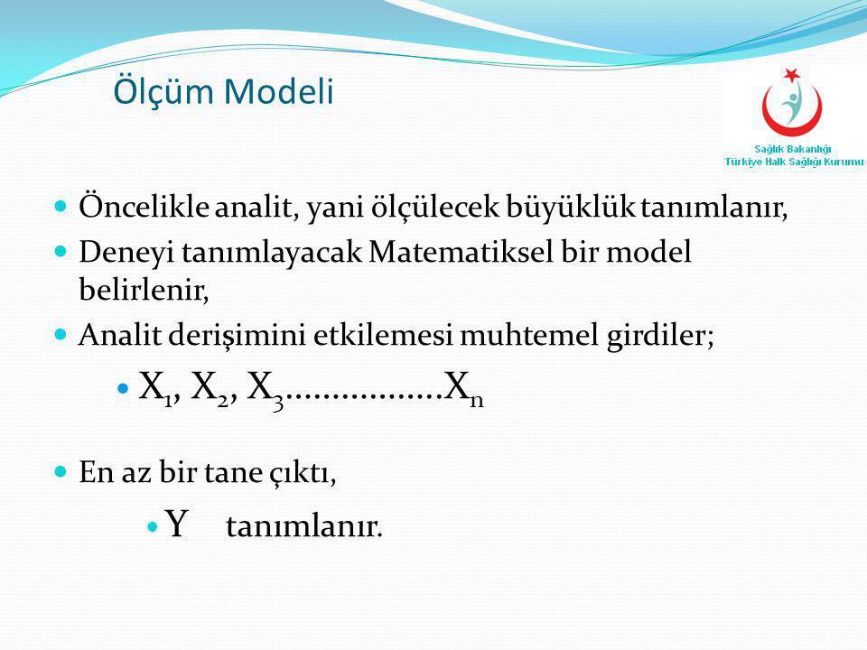 Ölçüm Modeli  Öncelikle analit, yani ölçülecek büyüklük tanımlanır,  Deneyi tanımlayacak Matematiksel bir model belirlenir,  Analit derişimini etki