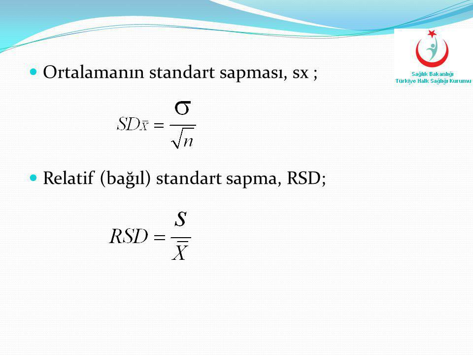  Ortalamanın standart sapması, sx ;  Relatif (bağıl) standart sapma, RSD;
