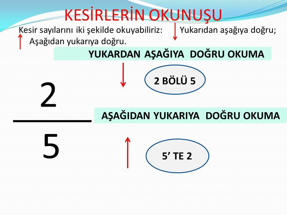 5 2 YUKARDAN AŞAĞIYA DOĞRU OKUMA 2 BÖLÜ 5 AŞAĞIDAN YUKARIYA DOĞRU OKUMA 5' TE 2 KESİRLERİN OKUNUŞU Kesir sayılarını iki şekilde okuyabiliriz: Yukarıda
