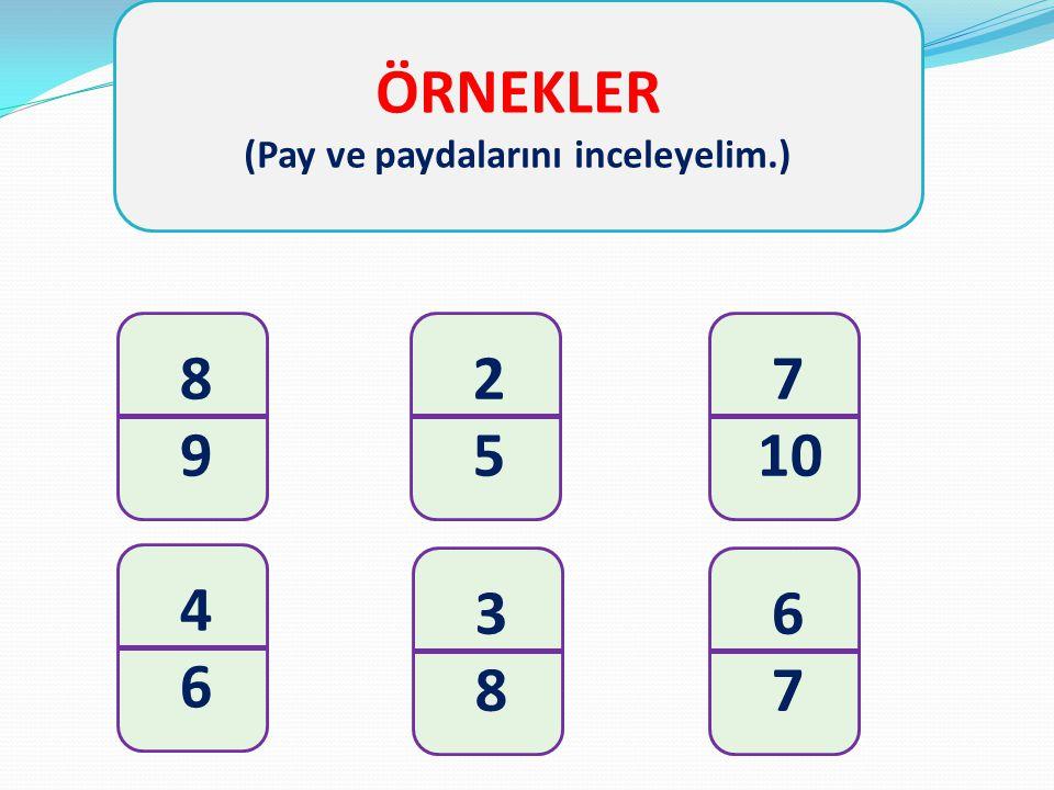 ÖRNEKLER (Pay ve paydalarını inceleyelim.) 4 6 8 9 2 5 7 10 3 8 6 7