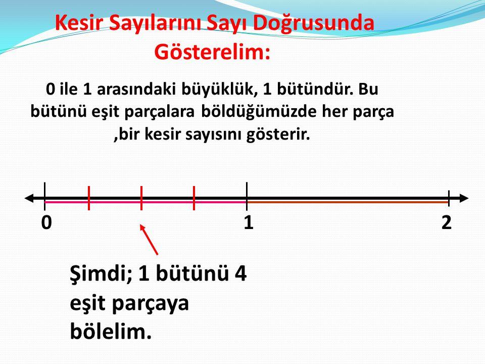 01 Kesir Sayılarını Sayı Doğrusunda Gösterelim: 0 ile 1 arasındaki büyüklük, 1 bütündür. Bu bütünü eşit parçalara böldüğümüzde her parça,bir kesir say