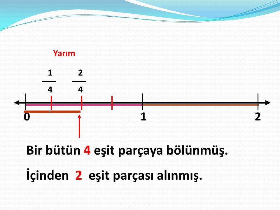 012 Bir bütün 4 eşit parçaya bölünmüş. İçinden 2 eşit parçası alınmış. 1414 2424 Yarım