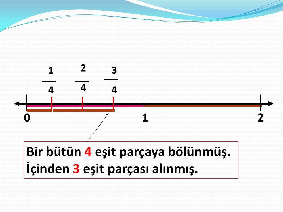 012 Bir bütün 4 eşit parçaya bölünmüş. İçinden 3 eşit parçası alınmış. 1414 2424 3434