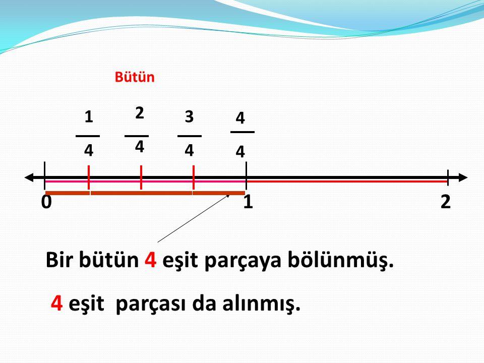 012 Bir bütün 4 eşit parçaya bölünmüş. 4 eşit parçası da alınmış. 1414 2424 3434 4444 Bütün
