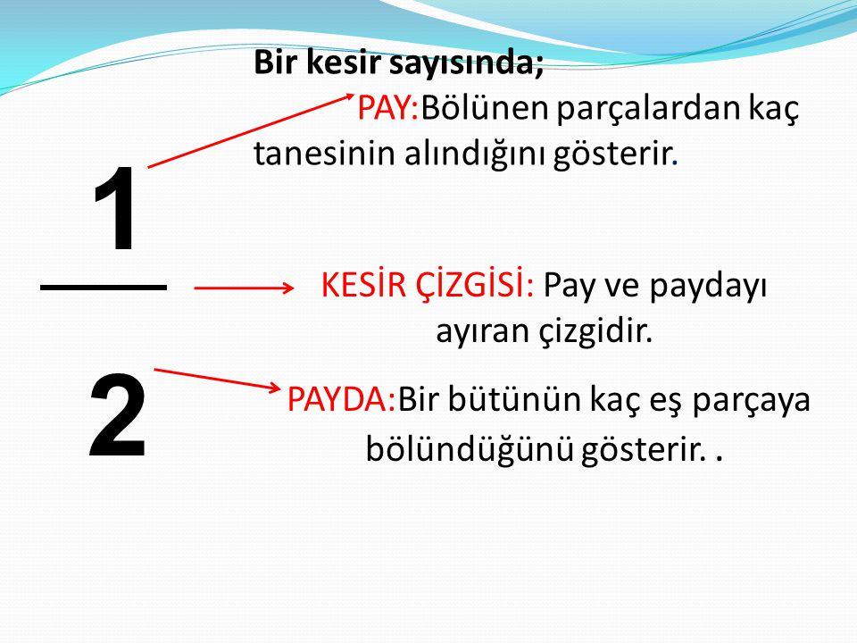 1212 KESİR ÇİZGİSİ: Pay ve paydayı ayıran çizgidir. PAYDA:Bir bütünün kaç eş parçaya bölündüğünü gösterir.. Bir kesir sayısında; PAY:Bölünen parçalard