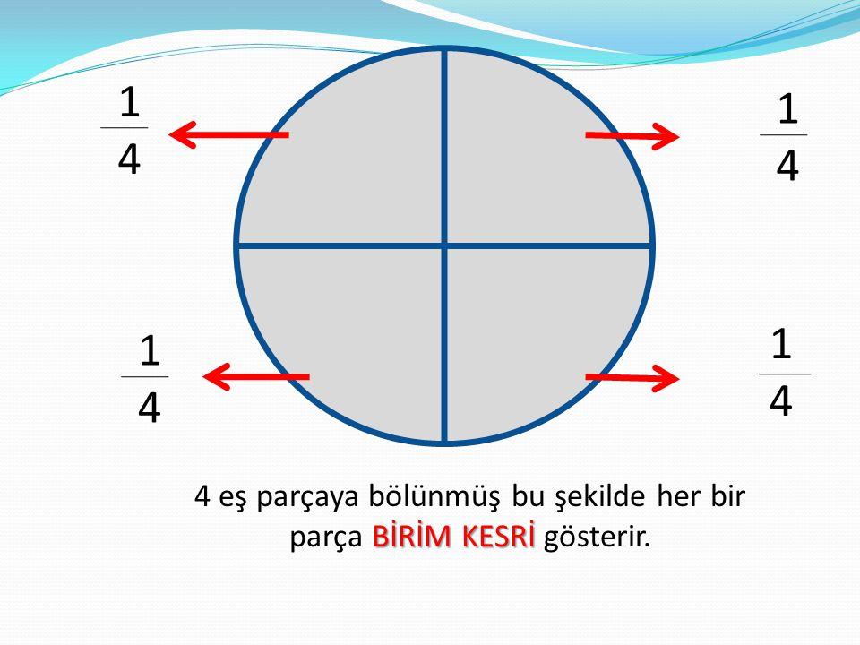 1 4 1 4 1 4 1 4 BİRİM KESRİ 4 eş parçaya bölünmüş bu şekilde her bir parça BİRİM KESRİ gösterir.