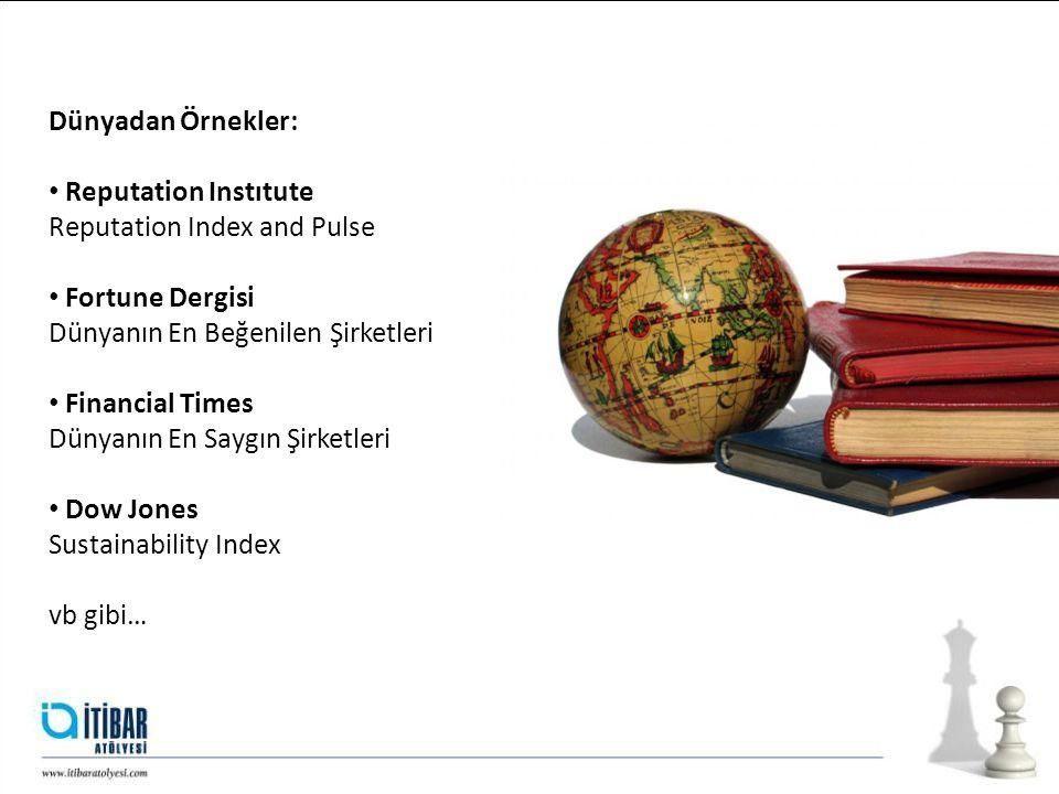 Dünyadan Örnekler: • Reputation Instıtute Reputation Index and Pulse • Fortune Dergisi Dünyanın En Beğenilen Şirketleri • Financial Times Dünyanın En