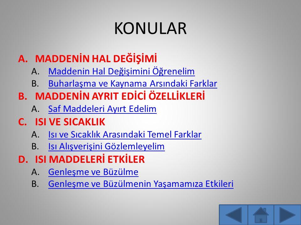 MADDENİN DEĞİŞİMİ HAZIRLAYANLAR TUNAHAN KARAKAYA 1564 ZEYNEP ÖZER 1760 5/K