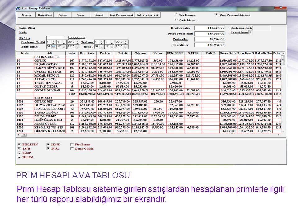 PRİM HESAPLAMA TABLOSU Prim Hesap Tablosu sisteme girilen satışlardan hesaplanan primlerle ilgili her türlü raporu alabildiğimiz bir ekrandır.