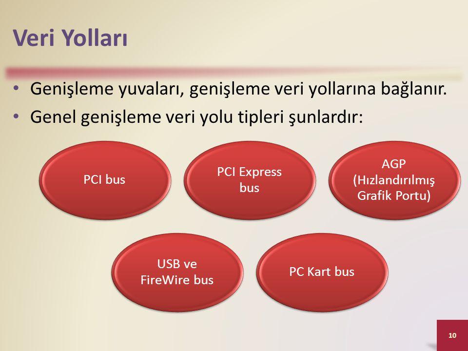 Veri Yolları • Genişleme yuvaları, genişleme veri yollarına bağlanır. • Genel genişleme veri yolu tipleri şunlardır: 10 PCI bus PCI Express bus AGP (H