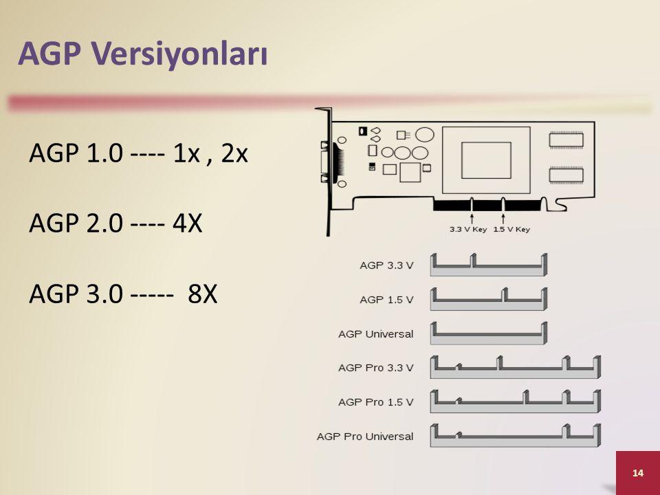 AGP Versiyonları 14 AGP 1.0 ---- 1x, 2x AGP 2.0 ---- 4X AGP 3.0 ----- 8X