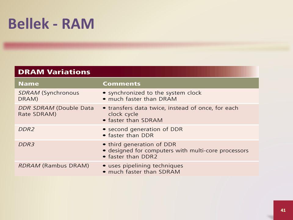 Bellek - RAM 41
