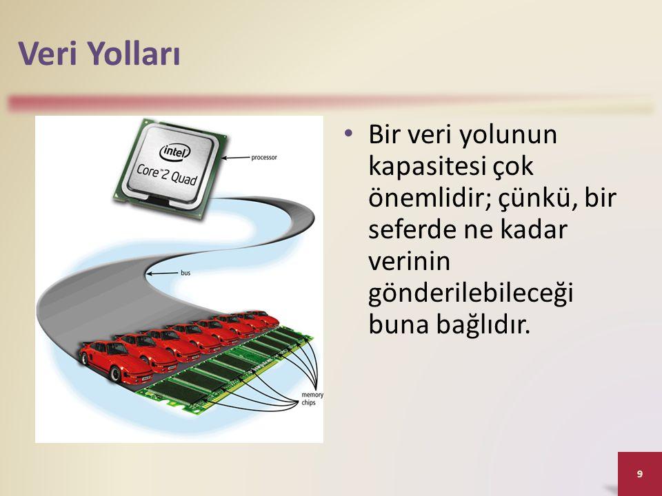 Ekran Kartı Performans Kriterleri • Veri yolu ( Bellek arabirimi ): Veri yolu kart üzerindeki bileşenlerin birbirleri ile etkileşim hızlarını belirler.