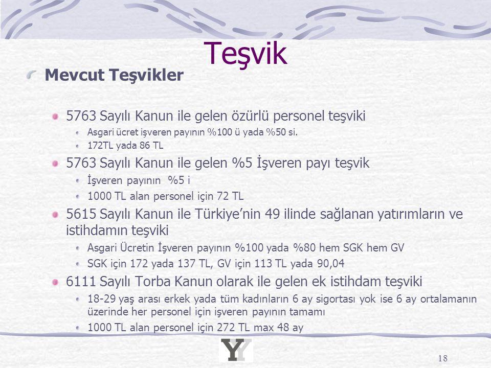 Teşvik Mevcut Teşvikler 5763 Sayılı Kanun ile gelen özürlü personel teşviki Asgari ücret işveren payının %100 ü yada %50 si. 172TL yada 86 TL 5763 Say