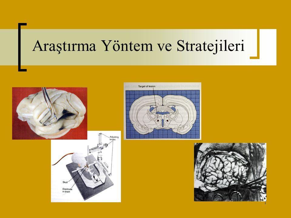 1 Araştırma Yöntem ve Stratejileri