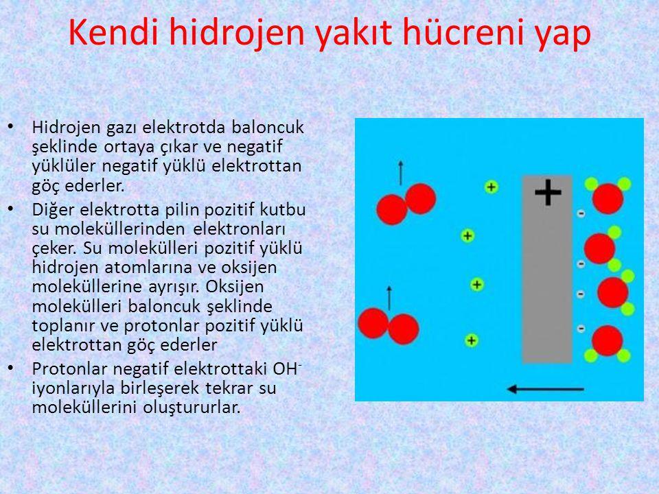 Kendi hidrojen yakıt hücreni yap • Hidrojen gazı elektrotda baloncuk şeklinde ortaya çıkar ve negatif yüklüler negatif yüklü elektrottan göç ederler.