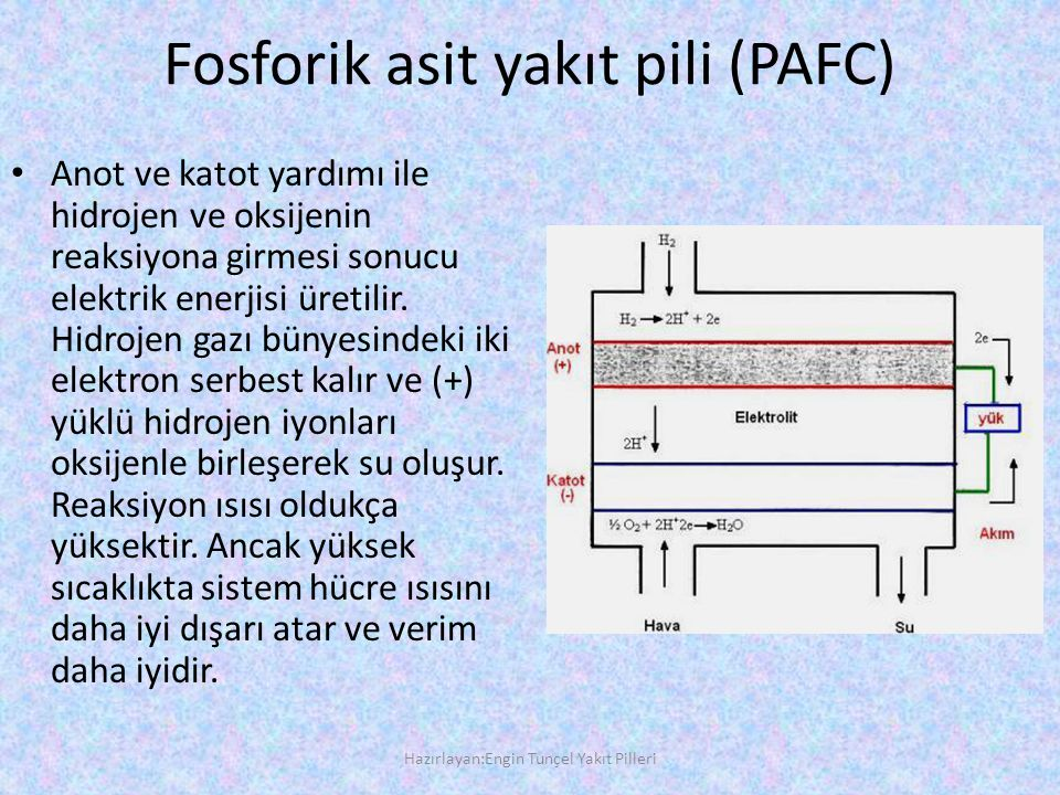Fosforik asit yakıt pili (PAFC) • Anot ve katot yardımı ile hidrojen ve oksijenin reaksiyona girmesi sonucu elektrik enerjisi üretilir. Hidrojen gazı