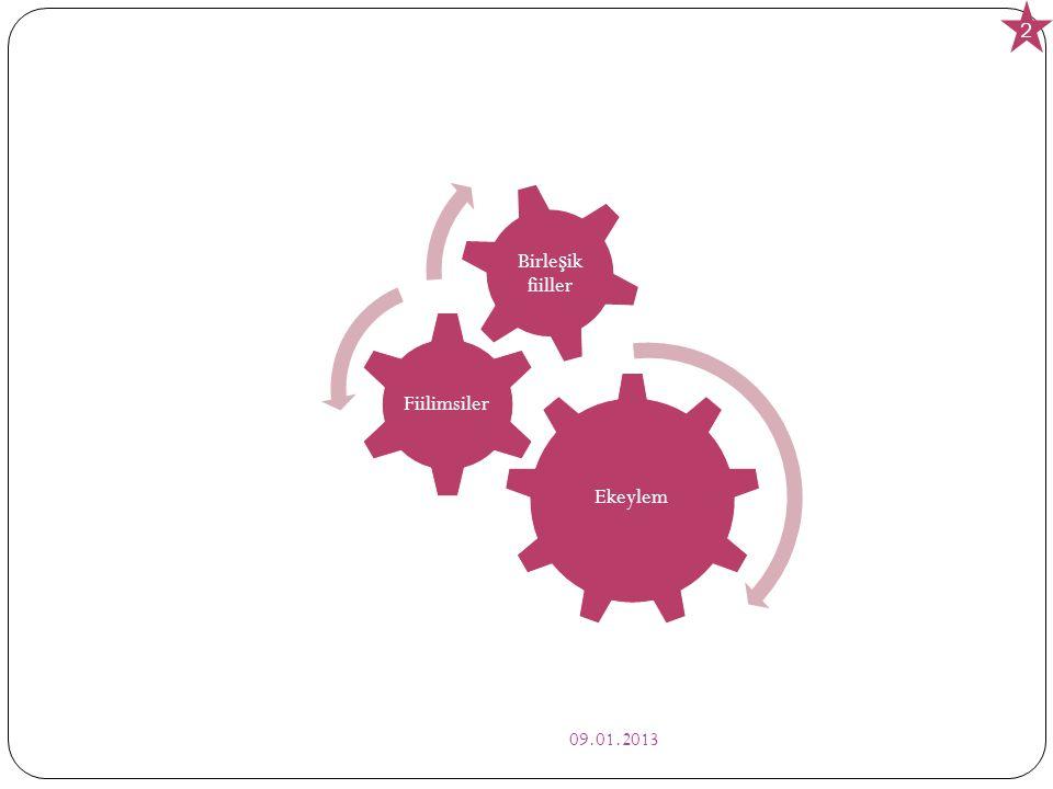 Fiiller  Fiiller ve ekfiillerle ilgili bilgiler, örnekler. 1 09.01.2013
