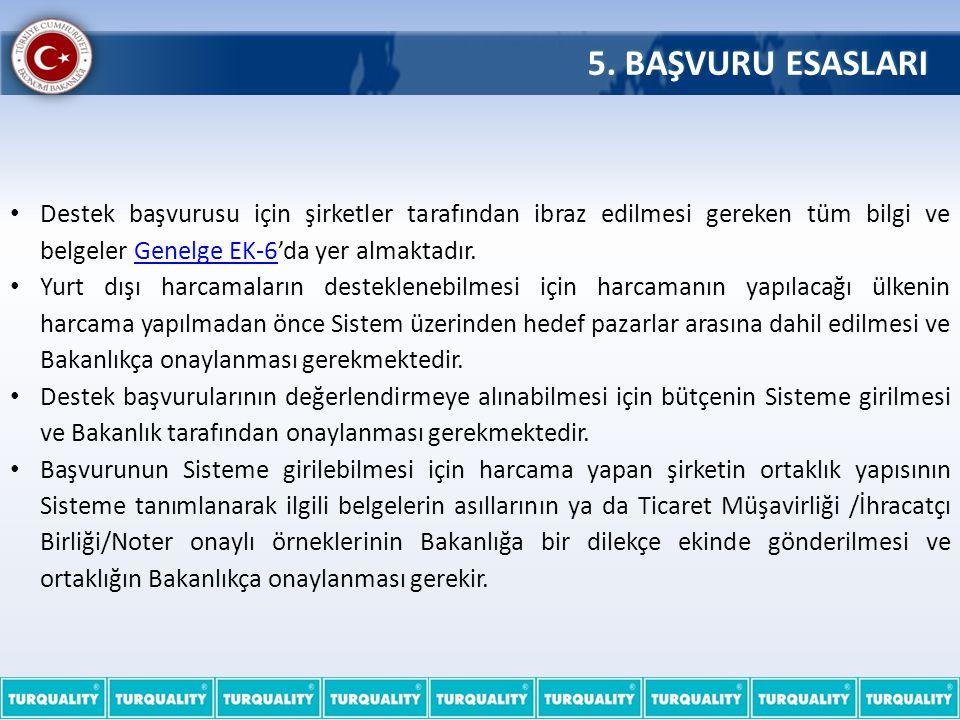 5. BAŞVURU ESASLARI • • Destek başvurusu için şirketler tarafından ibraz edilmesi gereken tüm bilgi ve belgeler Genelge EK-6'da yer almaktadır.Genelge