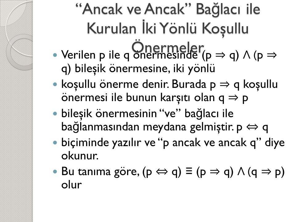 Ancak ve Ancak Ba ğ lacı ile Kurulan İ ki Yönlü Koşullu Önermeler  Verilen p ile q önermesinde (p ⇒ q) Λ (p ⇒ q) bileşik önermesine, iki yönlü  koşullu önerme denir.