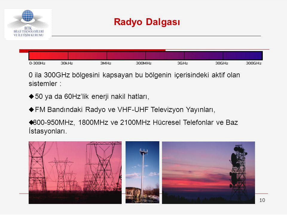 10 Radyo Dalgası 0 ila 300GHz bölgesini kapsayan bu bölgenin içerisindeki aktif olan sistemler :  50 ya da 60Hz'lik enerji nakil hatları,  FM Bandın