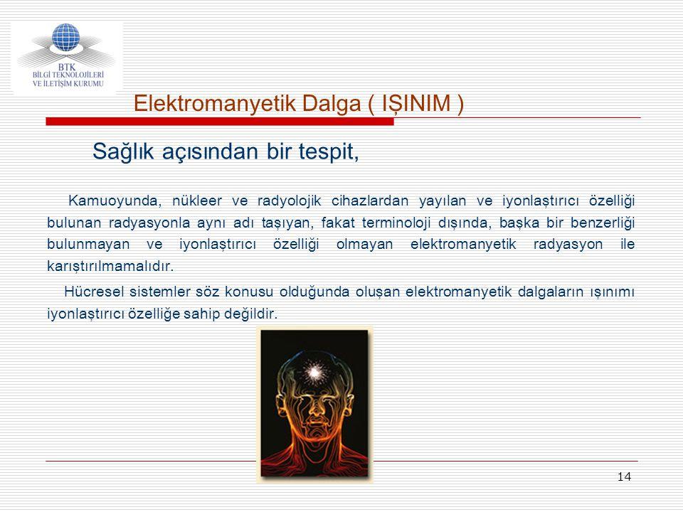 14 Elektromanyetik Dalga ( IŞINIM ) Sağlık açısından bir tespit, Kamuoyunda, nükleer ve radyolojik cihazlardan yayılan ve iyonlaştırıcı özelliği bulun