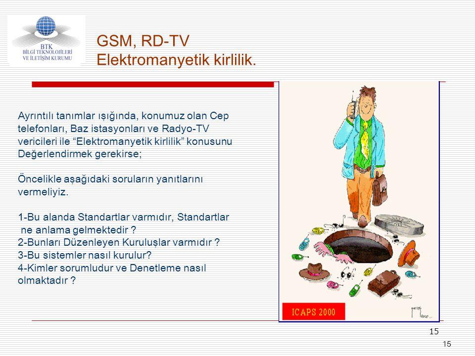 """15 GSM, RD-TV Elektromanyetik kirlilik. Ayrıntılı tanımlar ışığında, konumuz olan Cep telefonları, Baz istasyonları ve Radyo-TV vericileri ile """"Elektr"""