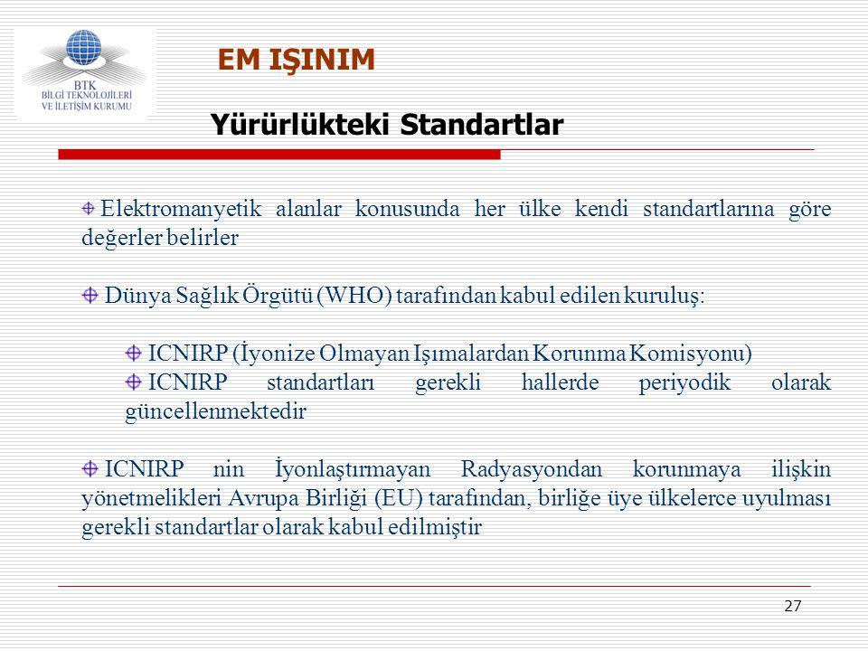 27 Yürürlükteki Standartlar Elektromanyetik alanlar konusunda her ülke kendi standartlarına göre değerler belirler Dünya Sağlık Örgütü (WHO) tarafında