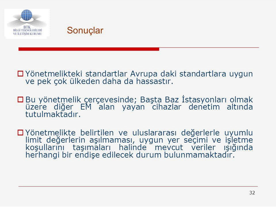 32  Yönetmelikteki standartlar Avrupa daki standartlara uygun ve pek çok ülkeden daha da hassastır.  Bu yönetmelik çerçevesinde; Başta Baz İstasyonl