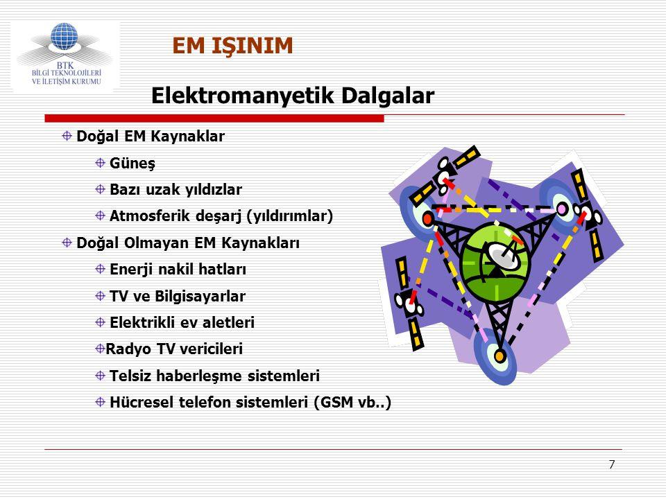 7 Elektromanyetik Dalgalar Doğal EM Kaynaklar Güneş Bazı uzak yıldızlar Atmosferik deşarj (yıldırımlar) Doğal Olmayan EM Kaynakları Enerji nakil hatla