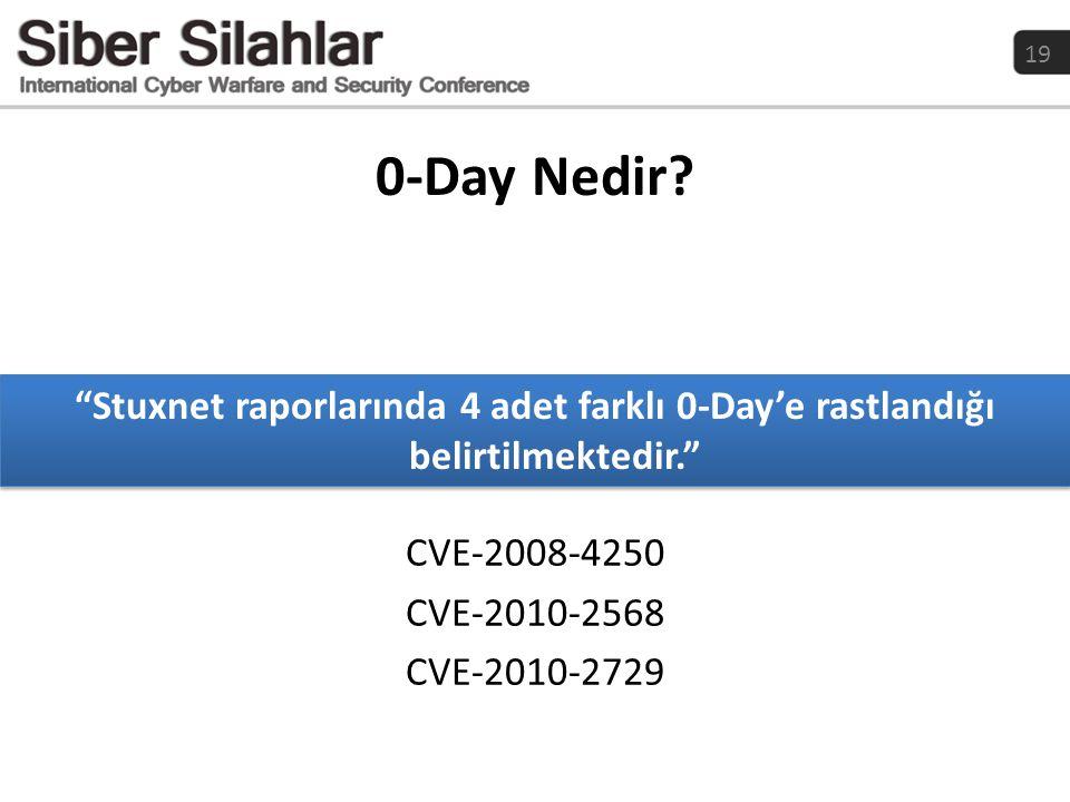 """19 0-Day Nedir? """"Stuxnet raporlarında 4 adet farklı 0-Day'e rastlandığı belirtilmektedir."""" CVE-2008-4250 CVE-2010-2568 CVE-2010-2729"""