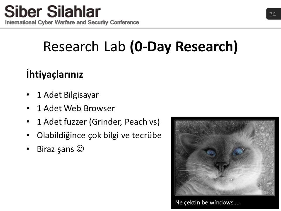 24 0-days Research Labs Research Lab (0-Day Research) İhtiyaçlarınız • 1 Adet Bilgisayar • 1 Adet Web Browser • 1 Adet fuzzer (Grinder, Peach vs) • Ol