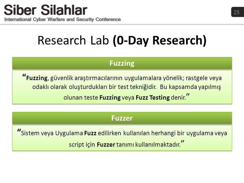 """25 Research Lab (0-Day Research) """" Sistem veya Uygulama Fuzz edilirken kullanılan herhangi bir uygulama veya script için Fuzzer tanımı kullanılmaktadı"""