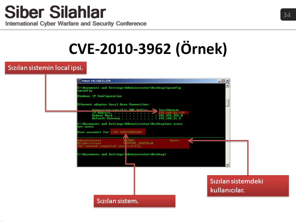 34 CVE-2010-3962 (Örnek) Sızılan sistemdeki kullanıcılar. Sızılan sistem. Sızılan sistemin local ipsi.