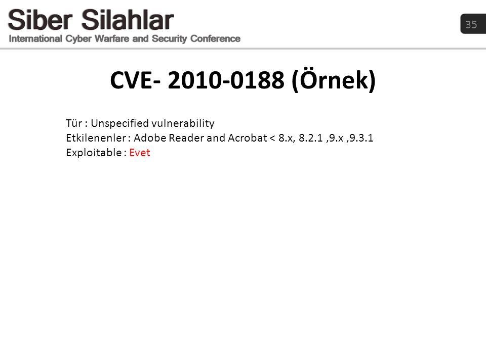 35 CVE- 2010-0188 (Örnek) Tür : Unspecified vulnerability Etkilenenler : Adobe Reader and Acrobat < 8.x, 8.2.1,9.x,9.3.1 Exploitable : Evet