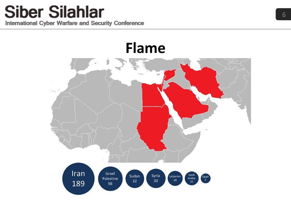7 Stuxnet 2010 yılında tespit edilmiş olan Stuxnet, Iran'nın nüklüer santrellerine yönelik oluşturulmuş, hedef odaklı siber silahlardan biridir.