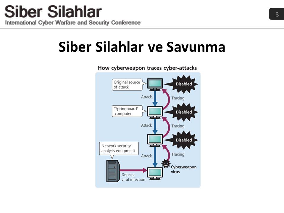 Siber Silahlar ve Savunma 8