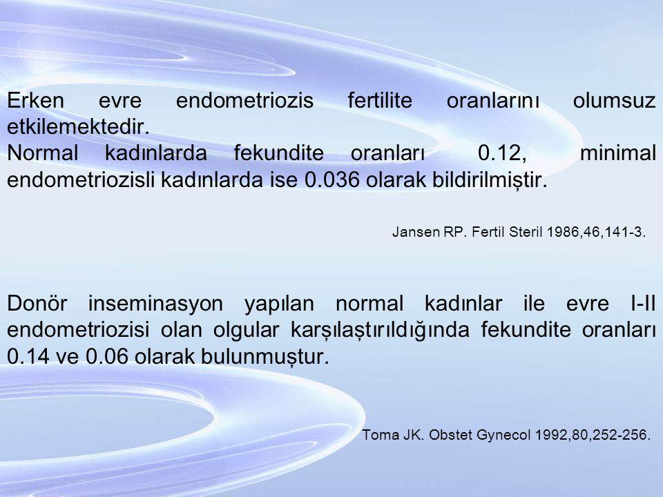Erken evre endometriozis fertilite oranlarını olumsuz etkilemektedir. Normal kadınlarda fekundite oranları 0.12, minimal endometriozisli kadınlarda is