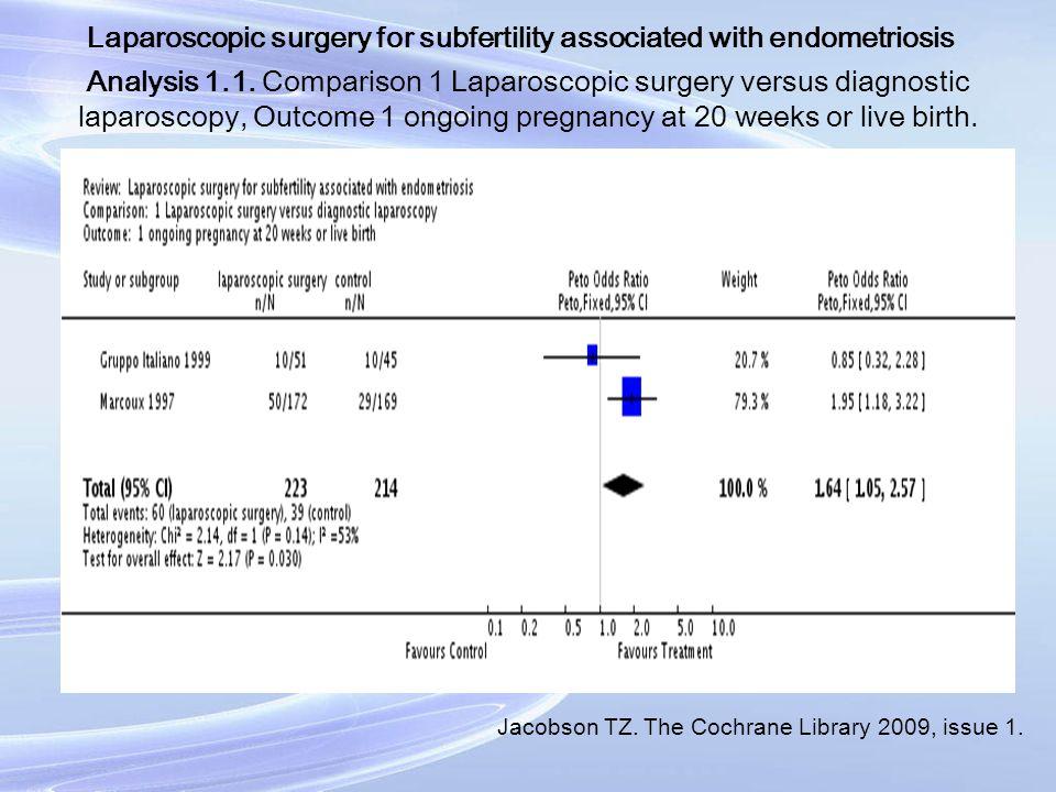 Laparoscopic surgery for subfertility associated with endometriosis Analysis 1.1. Comparison 1 Laparoscopic surgery versus diagnostic laparoscopy, Out