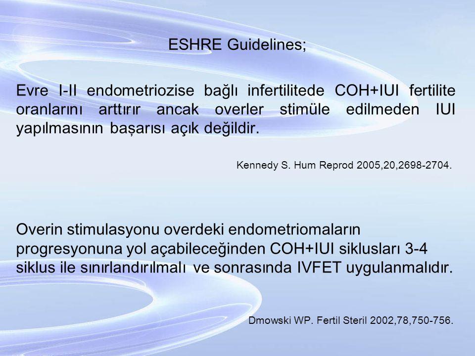 ESHRE Guidelines; Evre I-II endometriozise bağlı infertilitede COH+IUI fertilite oranlarını arttırır ancak overler stimüle edilmeden IUI yapılmasının