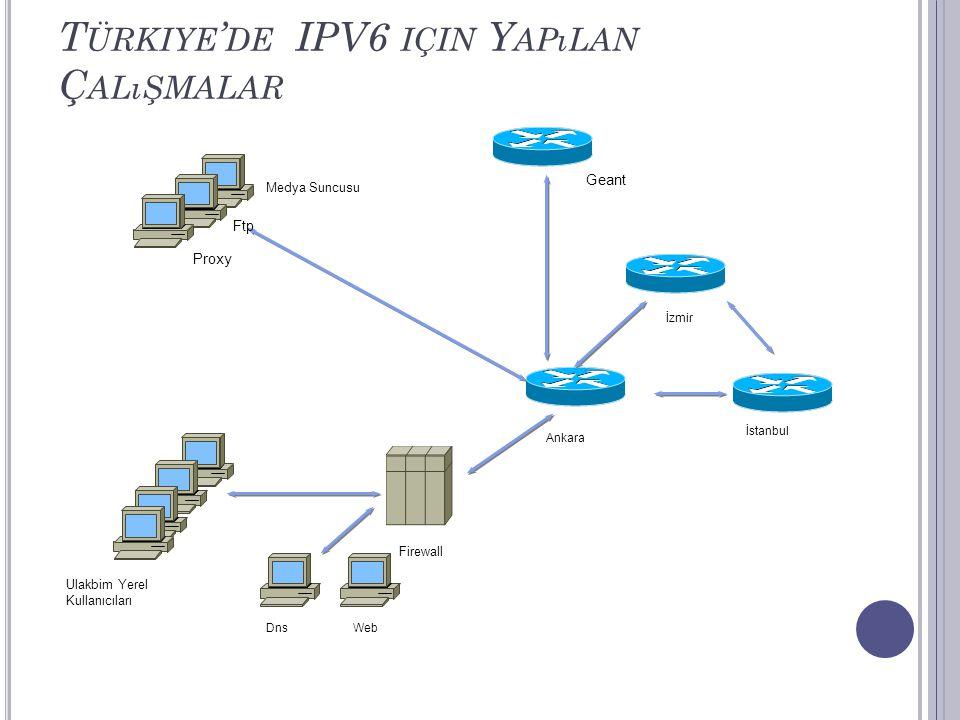 T ÜRKIYE ' DE IPV6 IÇIN Y APıLAN Ç ALıŞMALAR Firewall Dns Web Ftp Proxy Medya Suncusu İzmir İstanbul Ankara Ulakbim Yerel Kullanıcıları Geant