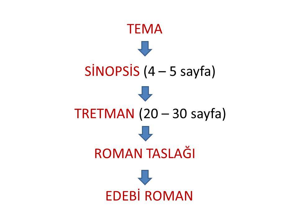 TEMA SİNOPSİS (4 – 5 sayfa) TRETMAN (20 – 30 sayfa) ROMAN TASLAĞI EDEBİ ROMAN