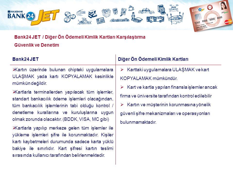 Bank24 JET / Diğer Ön Ödemeli Kimlik Kartları Karşılaştırma Bank24 JETDiğer Ön Ödemeli Kimlik Kartları  Kartın üzerinde bulunan chipteki uygulamalara