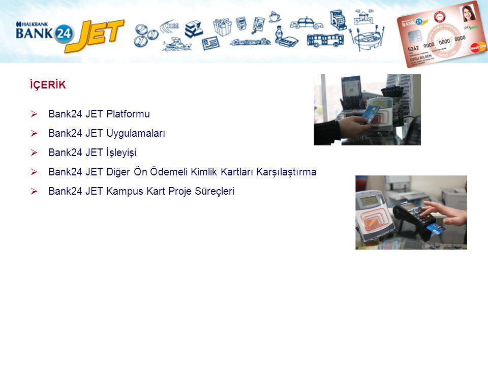 İÇERİK  Bank24 JET Platformu  Bank24 JET Uygulamaları  Bank24 JET İşleyişi  Bank24 JET Diğer Ön Ödemeli Kimlik Kartları Karşılaştırma  Bank24 JET