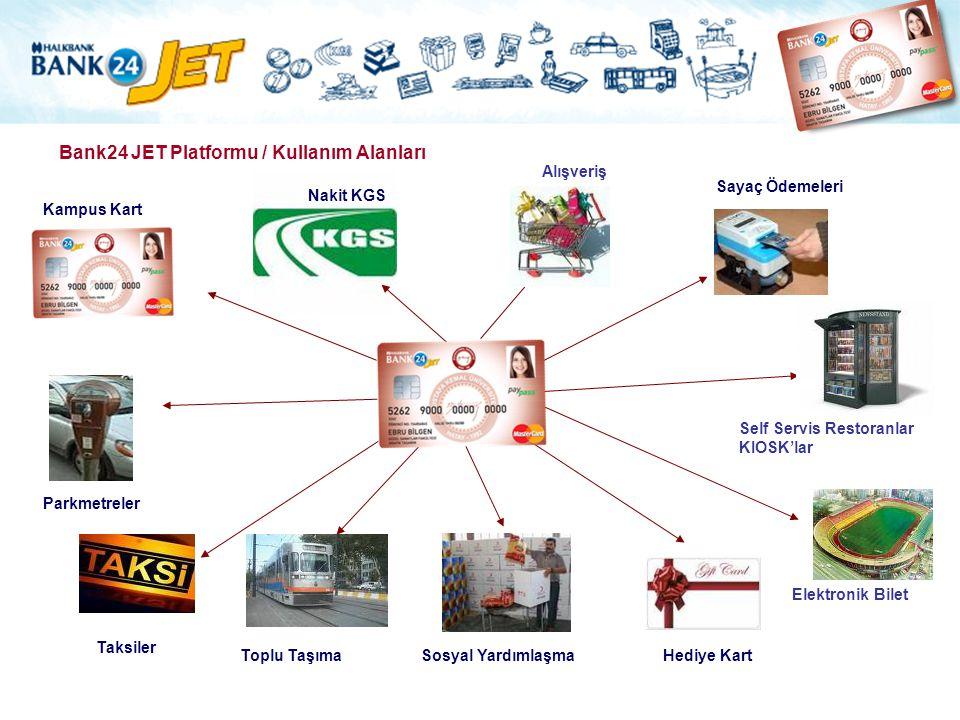 Nakit KGS Sayaç Ödemeleri Toplu Taşıma Kampus Kart Self Servis Restoranlar KIOSK'lar Parkmetreler Taksiler Elektronik Bilet Bank24 JET Platformu / Kul