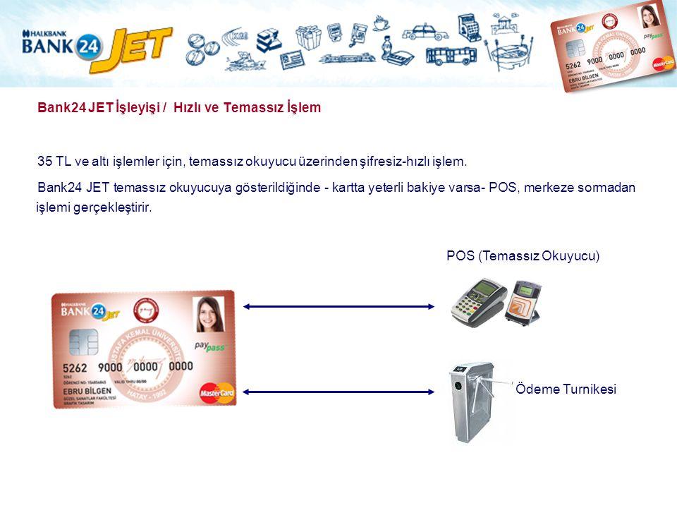 Bank24 JET İşleyişi / Şifreli ve Temaslı İşlem Hızlı ödeme işlemleri dışındaki tüm işlemler (35 TL üzeri ya da risk parametrelerine göre)şifreli olarak gerçekleştirilir.