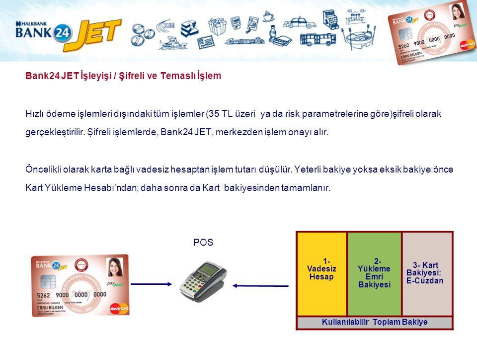 Bank24 JET İşleyişi / Şifreli ve Temaslı İşlem Hızlı ödeme işlemleri dışındaki tüm işlemler (35 TL üzeri ya da risk parametrelerine göre)şifreli olara