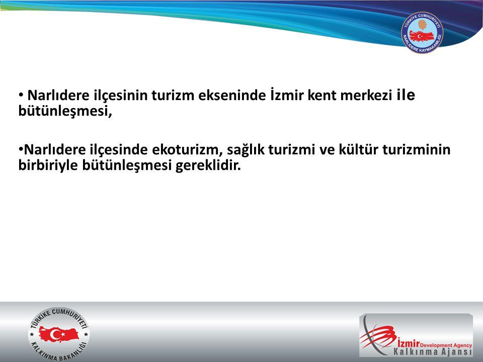• Narlıdere ilçesinin turizm ekseninde İzmir kent merkezi ile bütünleşmesi, • Narlıdere ilçesinde ekoturizm, sağlık turizmi ve kültür turizminin birbi