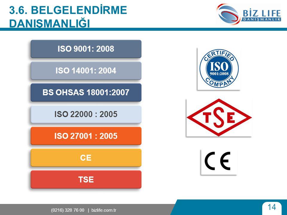14 (0216) 328 76 00 | bizlife.com.tr 3.6. BELGELENDİRME DANIŞMANLIĞI ISO 9001: 2008 ISO 14001: 2004 BS OHSAS 18001:2007 ISO 22000 : 2005 ISO 27001 : 2